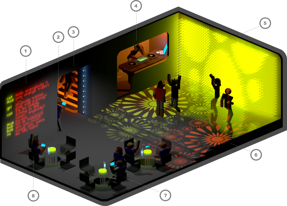 Night club: an example of a complex implementation of the Human Generated Environment.